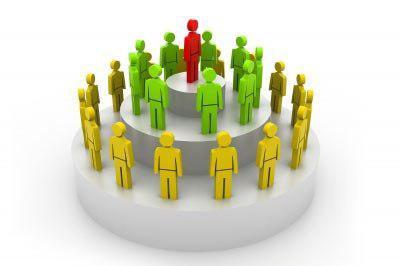 سیاست گذاری ها و هدفگذاریهای اجرایی برای تحقق اهداف کلان